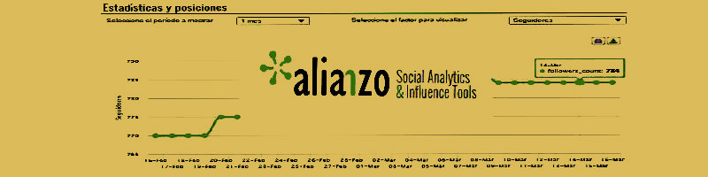 Alianzo una herramienta social analítica para tumarca