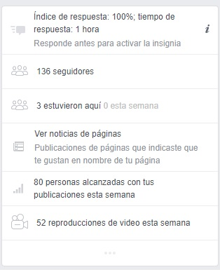 facebook-socialmentemarketing